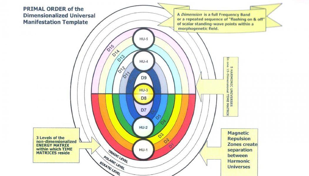 La Estructura de Nuestro Universo