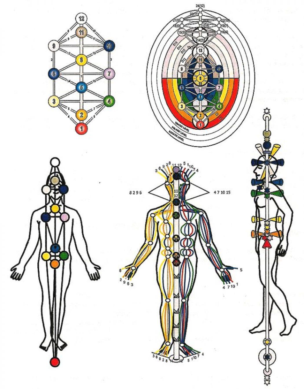 Ciencia Keylontica Parte2